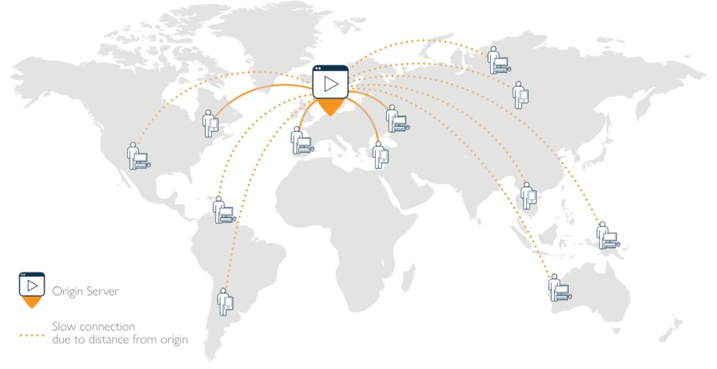 cdn-network-worldwide